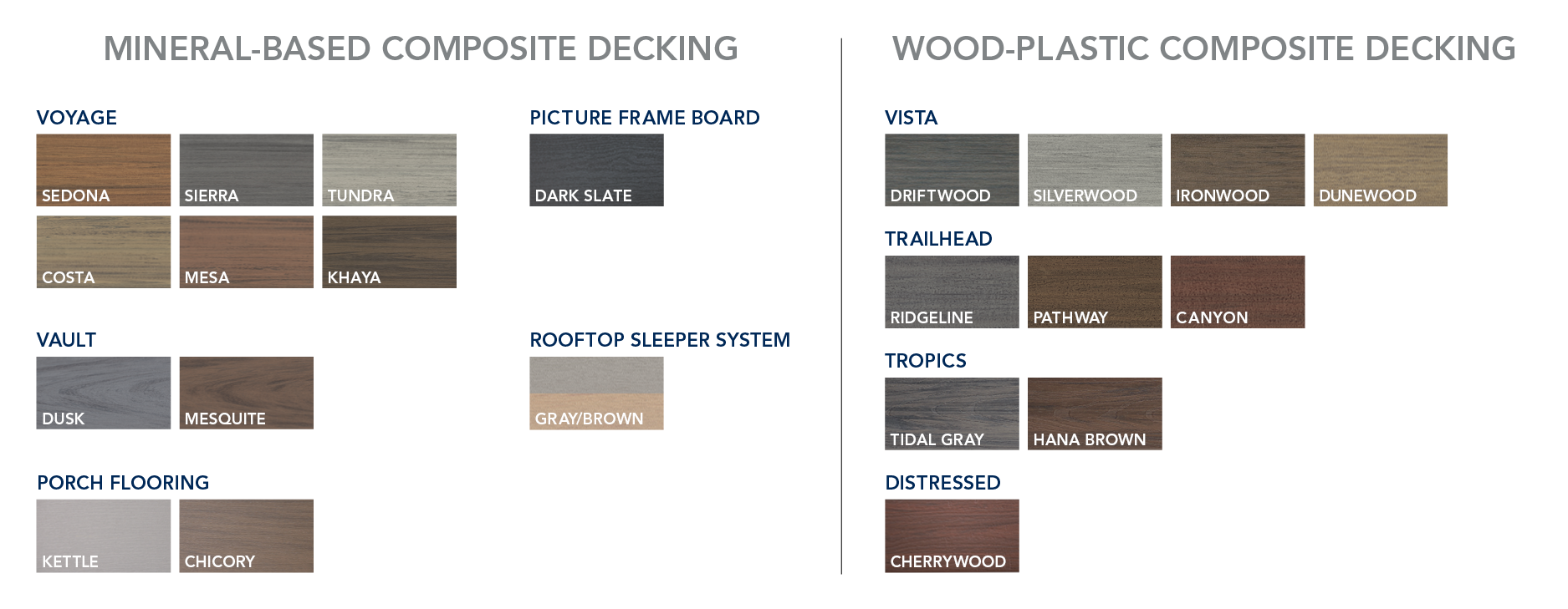 Deck board samples
